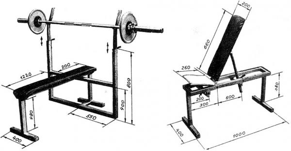 Как сделать для жима лёжа скамейку 489