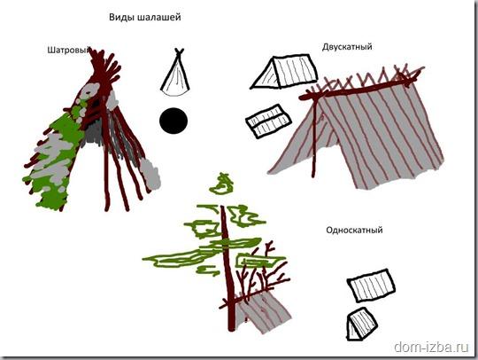 Как построить шалаш в лесу своими руками 43